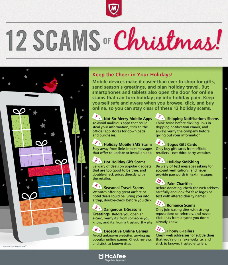 12 Scams Of Chistmas